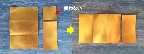 金屏風の作り方
