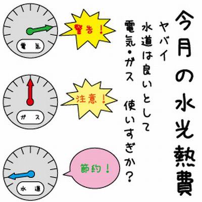 ガス・電気光熱費